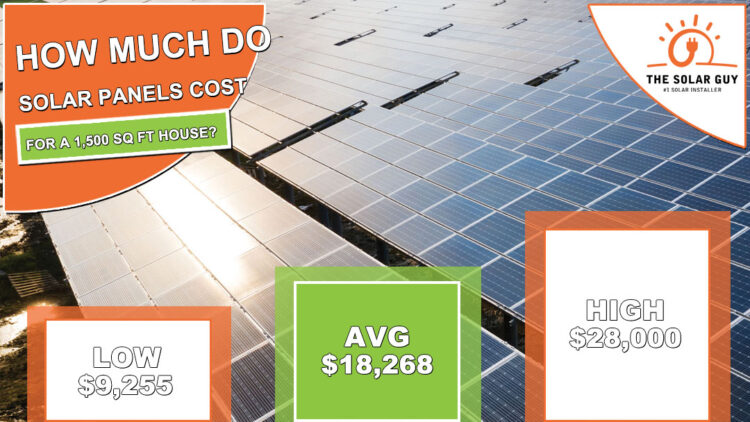 Solar Panels Cost for a 1500 Square Foot House